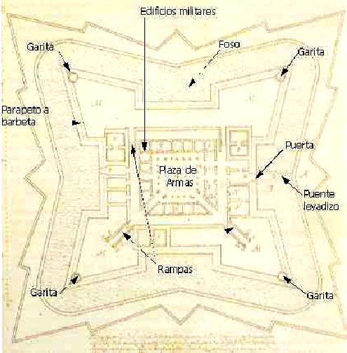 Plano del Castillo de San Luis