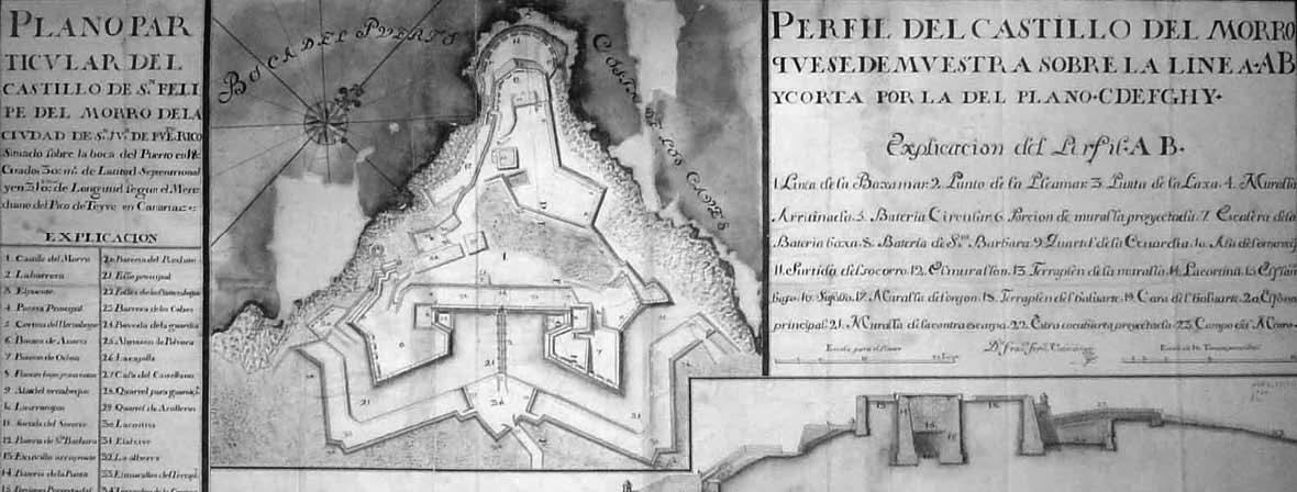 Plano de castillo de El Morro